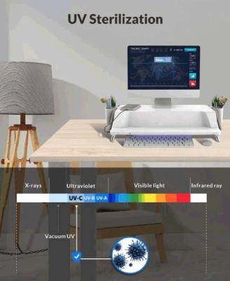 UV紫外線除菌工作台